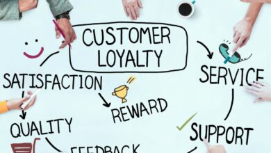 Photo of How Customer Support Drives Customer Loyalty