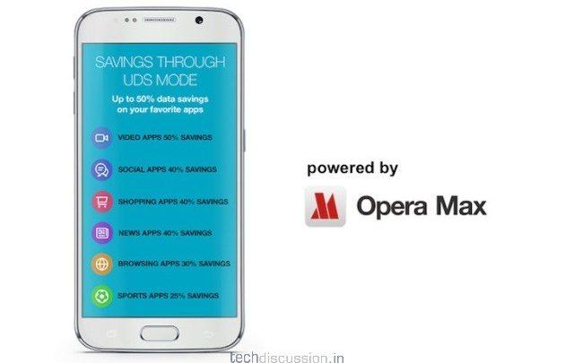 Samsung Galaxy J2 Phone
