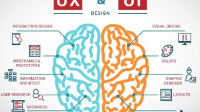 Photo of Incorporating Neuroscience into UI/UX Designs – 2020