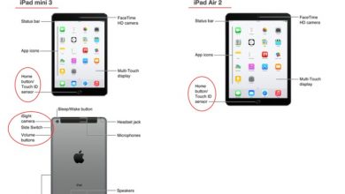 Photo of Apple leaks next gen iPad Air 2 and iPad mini 3 ahead launch?