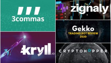Photo of 5 Legit Best Crypto Autobots in 2020